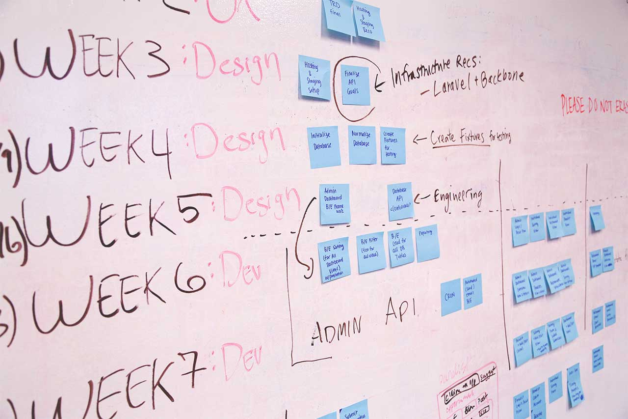 The cost of backend (php) development is unknown until we finish the work – wanna know why?