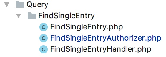 An example of query folder